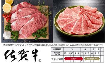 F80-001 佐賀牛ステーキ&スライスセット(1,700g)JAよりみち